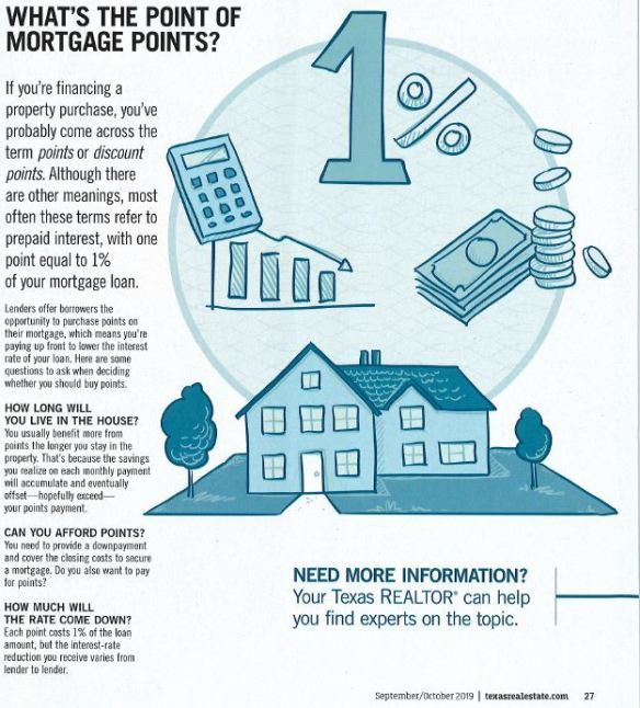 MortgagePoints